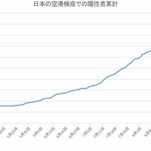 日本の空港検疫での陽性者数(9月30日発表分まで)