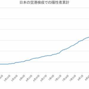 日本の空港検疫での陽性者数(10月1日発表分まで)