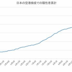 日本の空港検疫での陽性者数(10月22日発表分まで)