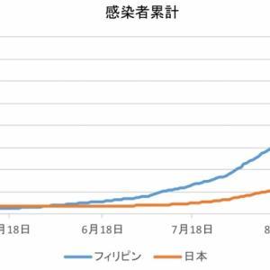 日本とフィリピンの感染者数の比較(10月22日)