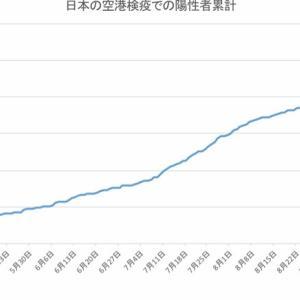日本の空港検疫での陽性者数(10月23日発表分まで)