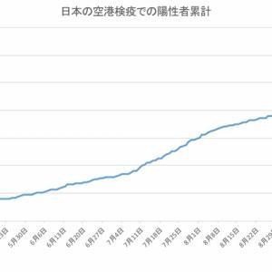 日本の空港検疫での陽性者数(10月28日発表分まで)