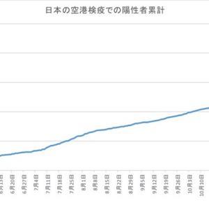 日本の空港検疫での陽性者数(1月12日発表分まで)