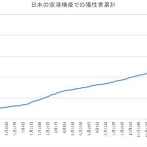 日本の空港検疫での陽性者数(1月18日発表分まで)
