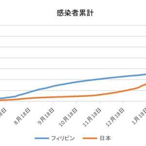 日本の空港検疫での陽性者数(6月11日発表分まで)