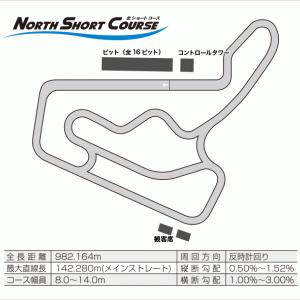 衝動 ~ド素人お散歩ライダーサーキット奮闘記~