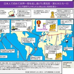 【津太夫】鎖国時代の日本でロシア船で日本人初の世界一周を果たした仙台藩水夫