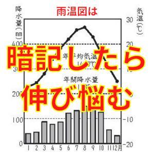 暗記したら伸び悩む!:雨温図