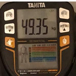 久しぶりに…吉田理江の体重と体脂肪を大公開!!