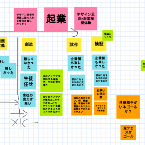 【Jamboard】GOOGLEのホワイトボードアプリ(36.0℃-9601)