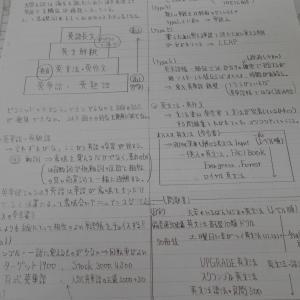 高校生英語の学習法の虎の巻