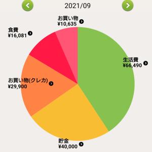 2021年/9月 家計簿