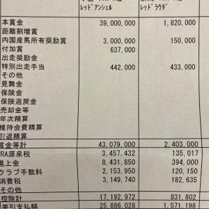 東京サラブレッドクラブ 2020年9月収支。