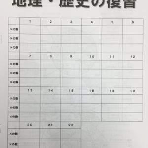 受験生 社会の宿題  (大田)