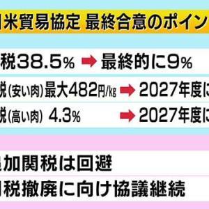 日米貿易協定2019年発効 輸入が増えるのは日本にとって良い事