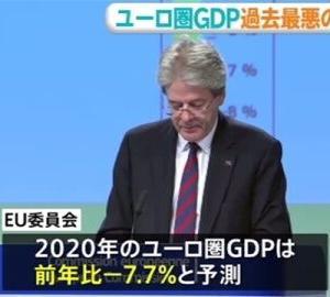 欧州GDPはマイナス7.7%、先進国で公的債務急増
