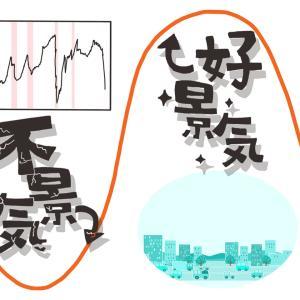 中国の景気回復の現場、景気とは心理トリック