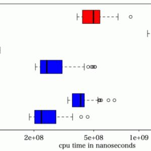行列あるいはデータフレームの行方向の計算