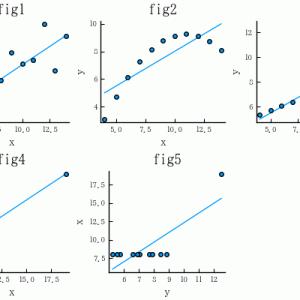 Anscombe データセットの分析