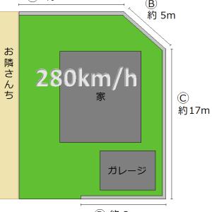 DIYでフェンスを作る その8 (作業日:2016/12/31)