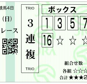 2019 G1 秋華賞 回顧録