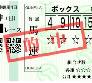 2019 G1 阪神JF 回顧録