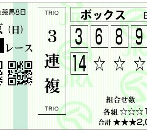 2020 G1 高松宮記念 回顧録