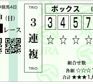 2020  G1 大阪杯 回顧録