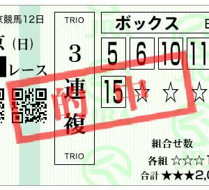2020 G1 東京優駿(日本ダービー) 回顧録