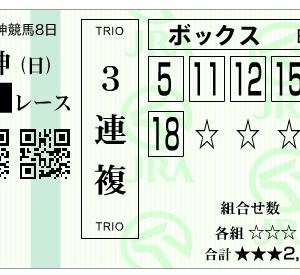 2020 G1 宝塚記念 回顧録