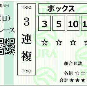 2020 G1 秋華賞 回顧録