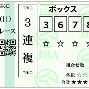 2020 G1 菊花賞 回顧録