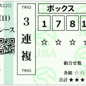 2021 G1 東京優駿(日本ダービー) 回顧録