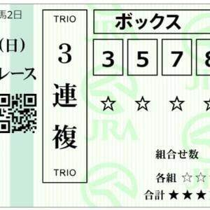 2021 G1 安田記念 回顧録