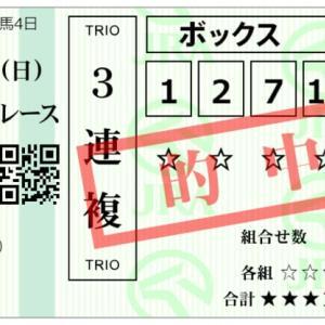 2021 G1 宝塚記念 回顧録