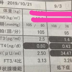 バセドウ病 定期検診 27回目