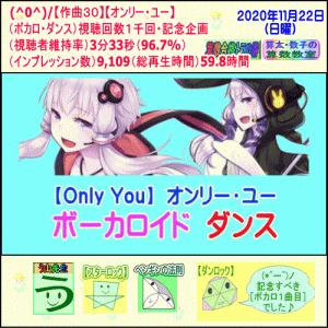 【作曲30】【オンリー・ユー】(ボカロ・ダンス)視聴回数1千回・記念企画