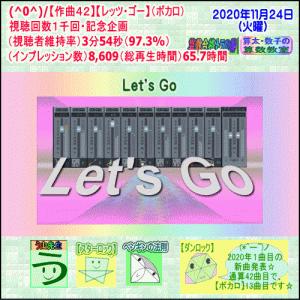【作曲42】【レッツ・ゴー】(ボカロ)視聴回数1千回・記念企画