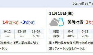 札幌の道路が雪で白くなりました