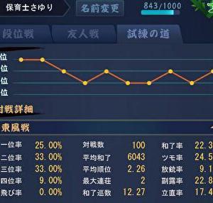 雀魂(じゃんたま)試練の道11日目(100試合達成)