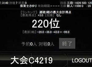 やまき生誕祭2021の結果