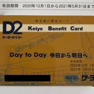 ケーヨーの株主優待 何回でも使える10%割引カード