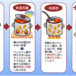 【東京】港区の社員向けカフェ集団食中毒 184人が下痢や腹痛