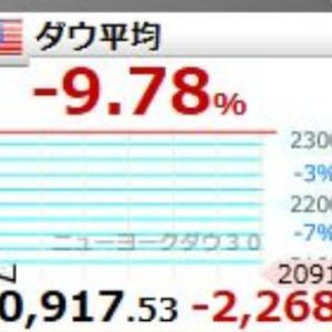 【速報】NY市場のダウ株価 また急落 株式の売買を一時停止 3度目の措置