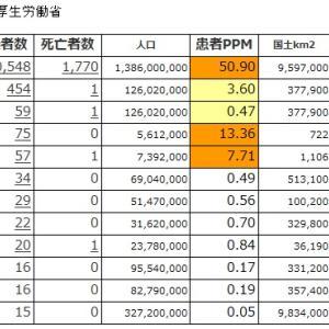 狭い日本に肺炎患者がたくさん