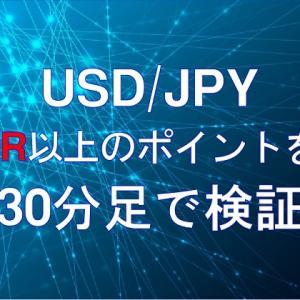 1R以上のポイントでエントリー ~ ドル円8月検証