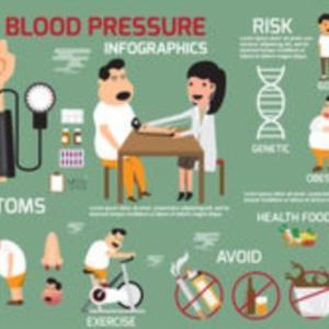 動脈硬化を予防し、血圧を正常にする6つの方法とは?   40代主婦 Life Change