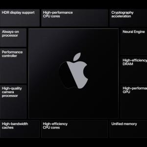 Good-bye Intel、Intel Macの余命を予想してみる