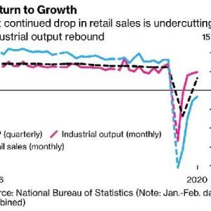 国家資本主義の効率をまざまざと見せつける中国