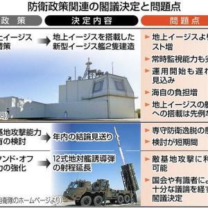 聖域となったのか軍事情報、イージスアショア代替も西南諸島のミサイル基地建設も薄い報道